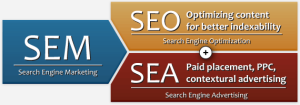 seo-smo-services-pakistan
